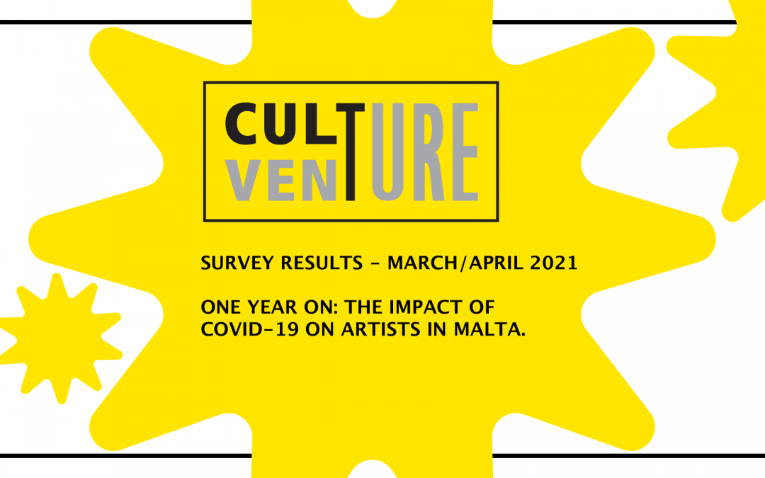 One year on: the impact of COVID-19 on artists in Malta.